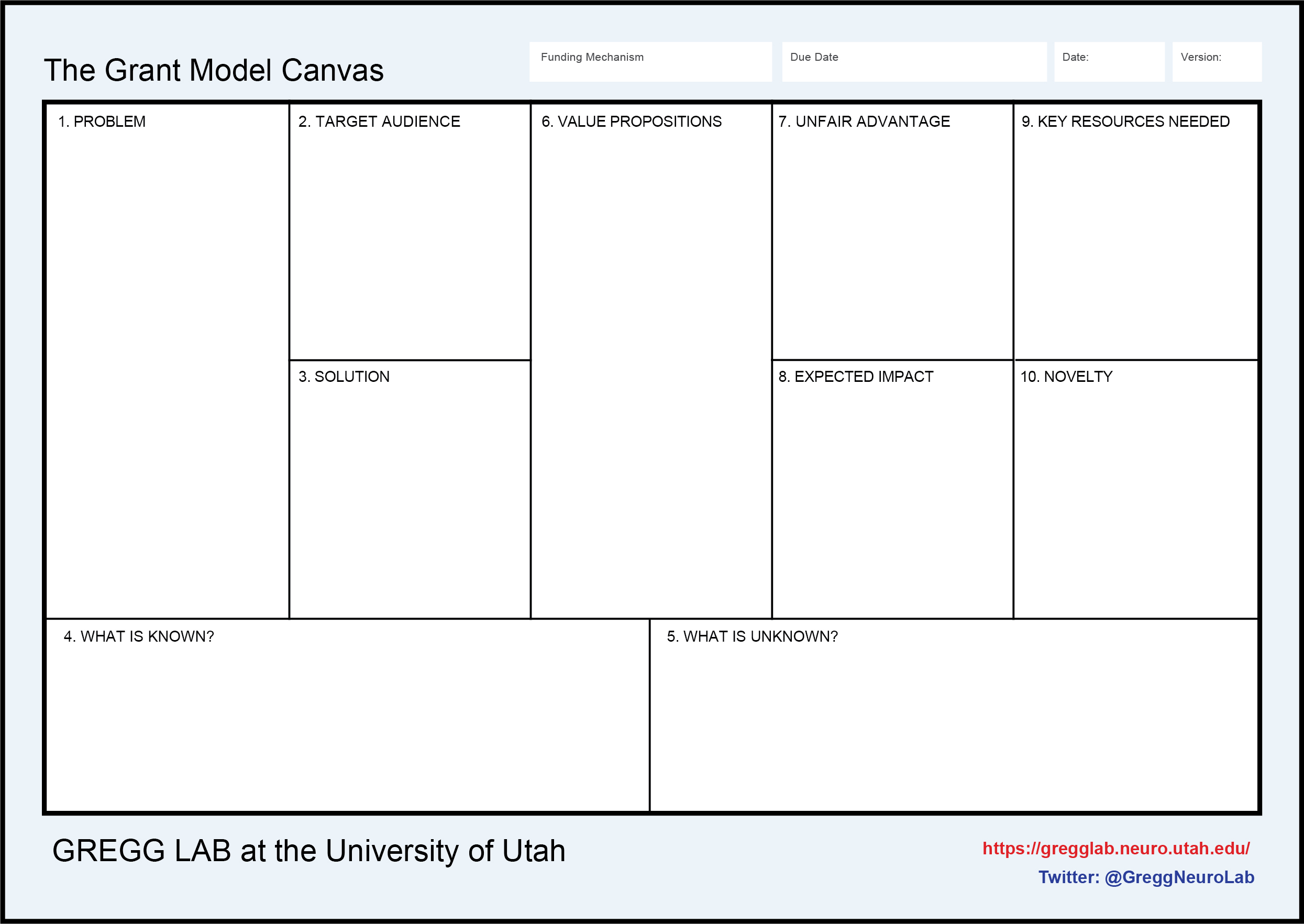 The Grant Model Canvas for Developing Great Grants